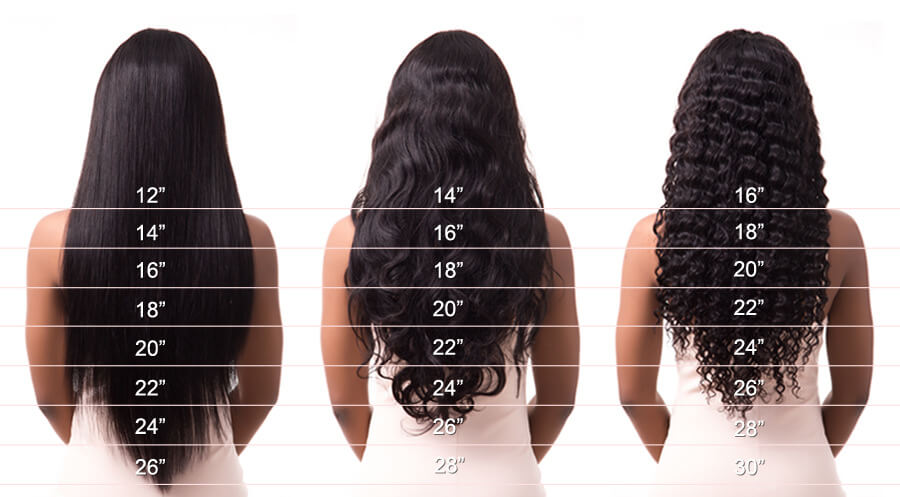 Hair Length Chart Hair Length Guide Jc Factory